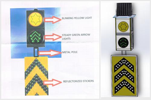 太阳能信号灯(带标牌定制产品)